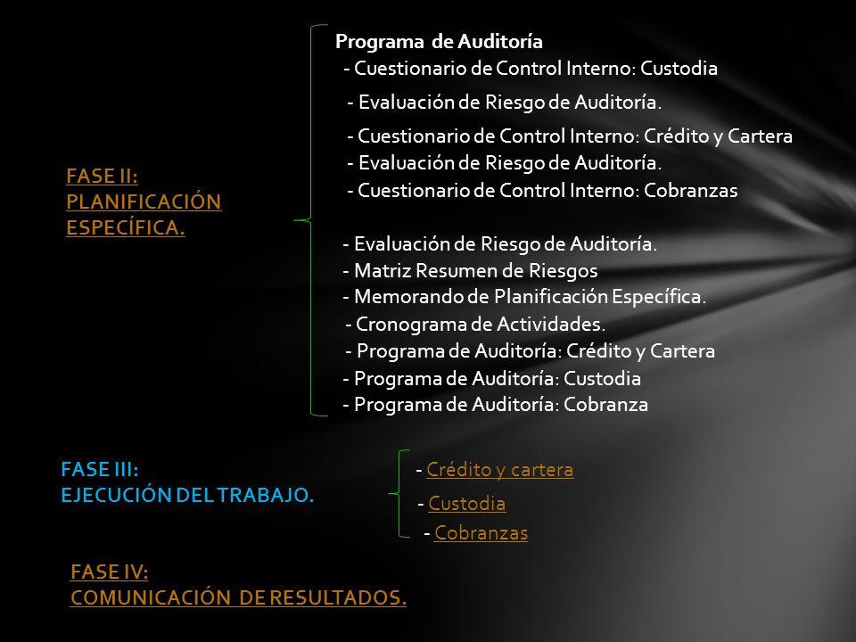 FASE II: PLANIFICACIÓN ESPECÍFICA. Programa de Auditoría - Cuestionario de Control Interno: Crédito y Cartera - Evaluación de Riesgo de Auditoría. - C