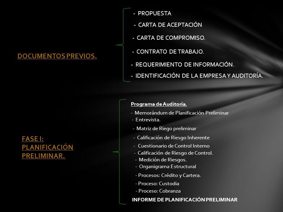 - PROPUESTA - CARTA DE ACEPTACIÓN - CARTA DE COMPROMISO. - CONTRATO DE TRABAJO. - REQUERIMIENTO DE INFORMACIÓN. - IDENTIFICACIÓN DE LA EMPRESA Y AUDIT