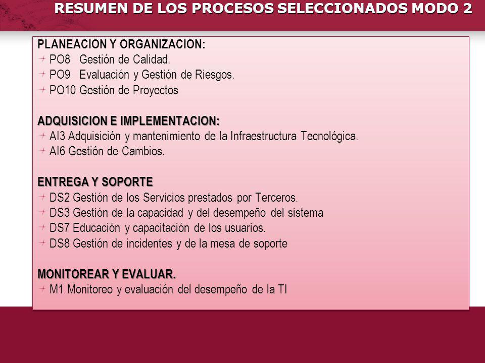 PLANEACION Y ORGANIZACION: PO8 Gestión de Calidad. PO9 Evaluación y Gestión de Riesgos. PO10 Gestión de Proyectos ADQUISICION E IMPLEMENTACION: AI3 Ad