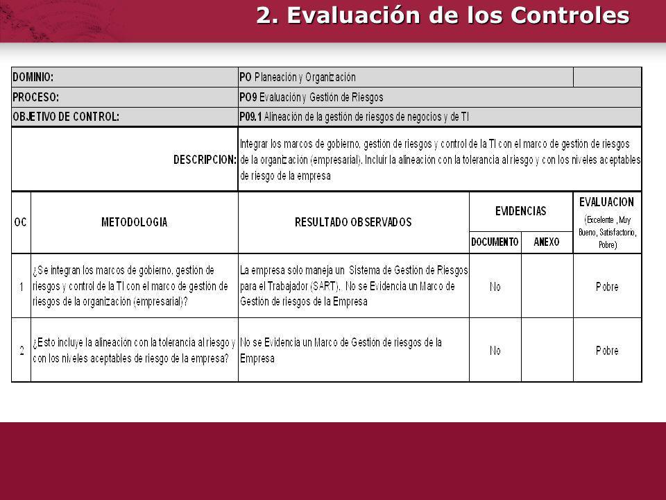 2. Evaluación de los Controles 2. Evaluación de los Controles