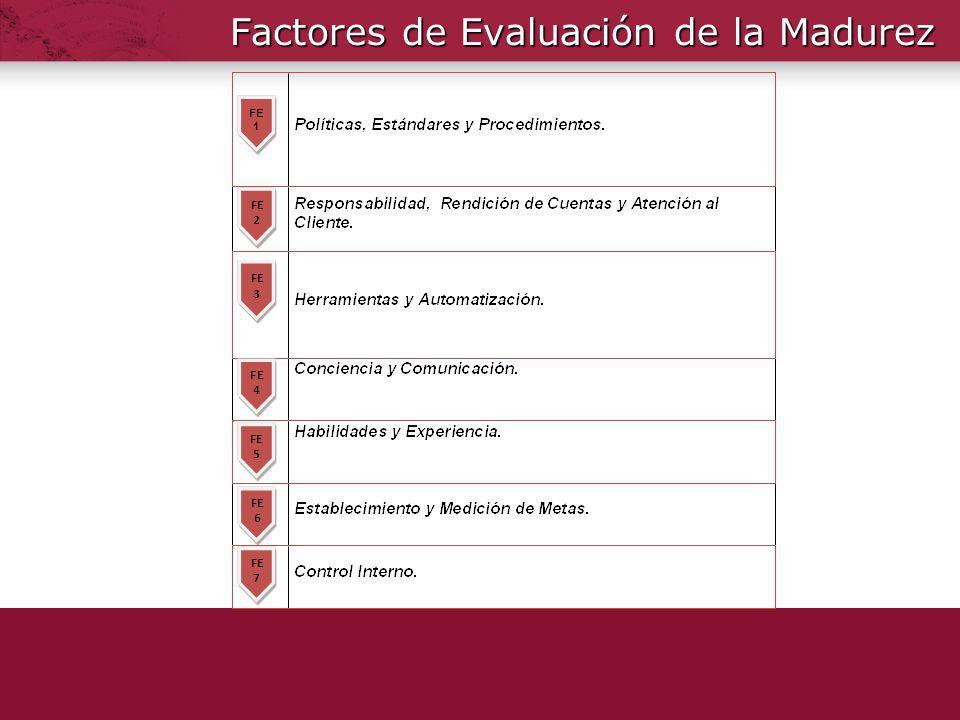 Factores de Evaluación de la Madurez
