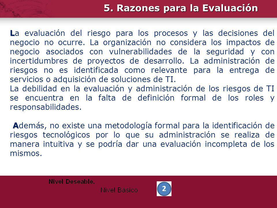 5. Razones para la Evaluación L La evaluación del riesgo para los procesos y las decisiones del negocio no ocurre. La organización no considera los im