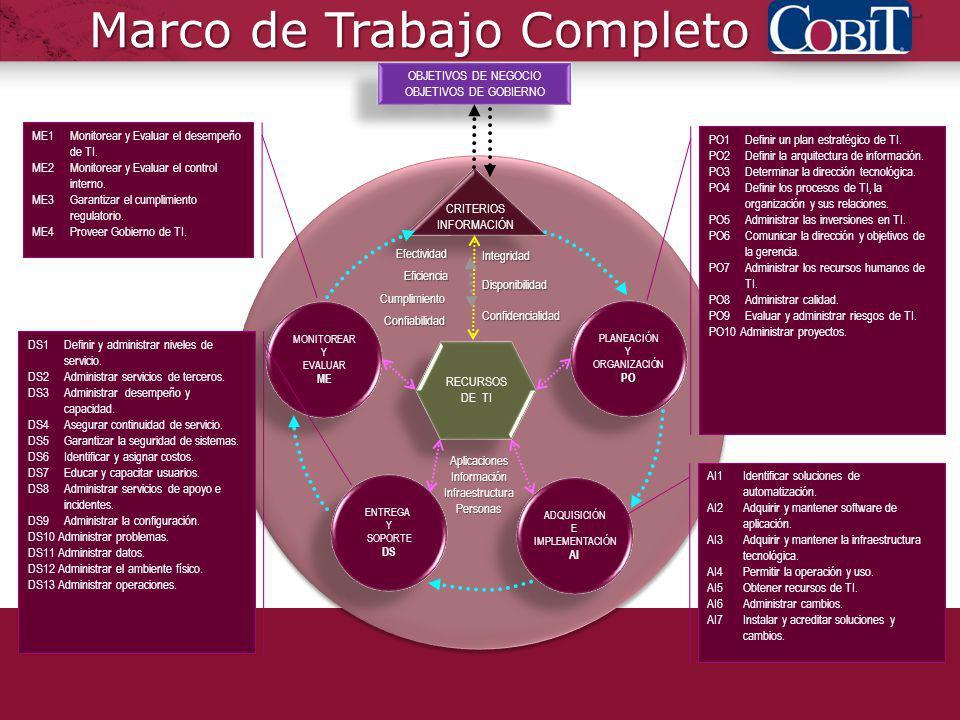 DS5 – GARANTIZAR LA SEGURIDAD EN LOS SISTEMAS La Gerencia de Sistemas deberá elaborar un proyecto para la ejecución de todas las actividades recomendadas a partir de Mayo del 2012..