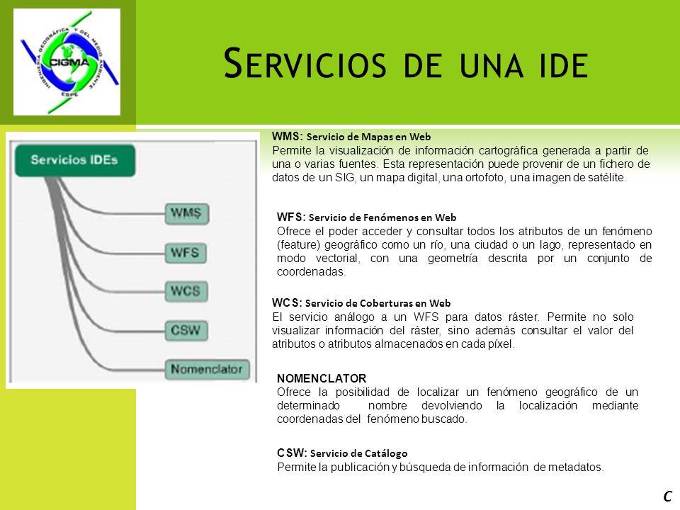 S ERVICIOS DE UNA IDE WMS: Servicio de Mapas en Web Permite la visualización de información cartográfica generada a partir de una o varias fuentes.
