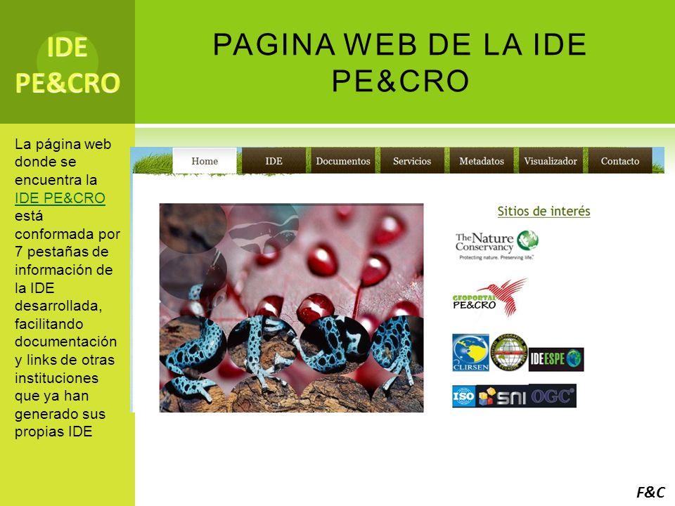 PAGINA WEB DE LA IDE PE&CRO La página web donde se encuentra la IDE PE&CRO está conformada por 7 pestañas de información de la IDE desarrollada, facilitando documentación y links de otras instituciones que ya han generado sus propias IDE IDE PE&CRO F&C