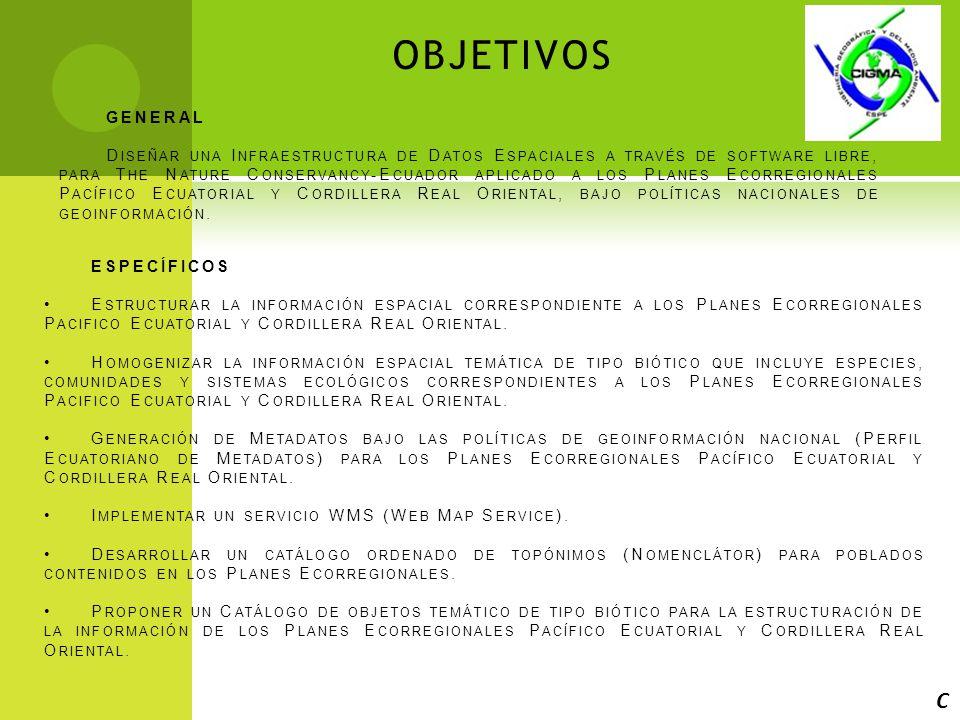 METAS 2 BASES DE DATOS GEOESPACIALES QUE CONTENGAN LA I NFORMACIÓN ESPACIAL TEMÁTICA DE TIPO BIÓTICO QUE INCLUYE ESPECIES, SITIOS PRIORITARIOS DE CONSERVACIÓN Y SISTEMAS ECOLÓGICOS CORRECTAMENTE ESTRUCTURADOS Y G EOREFERENCIADOS CORRESPONDIENTE A LOS P LANES E CORREGIONALES P ACIFICO E CUATORIAL Y C ORDILLERA R EAL O RIENTAL.