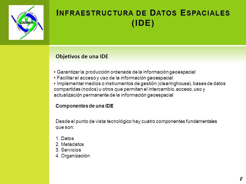 DISEÑO DE LA IDE PE&CRO Estructuración y Catalogación de la información PE&CRO Al la fecha actual el Centro de Levantamientos Integrados de Recursos Naturales por Sensores Remotos - CLIRSEN, posee un Catálogo de Objetos Temático, basado en la Norma ISO 19110 - Metodología para Catalogación de Objetos creado en el año 2009, el cuál fue tomado para realizar la Catalogación de la información de PE&CRO.