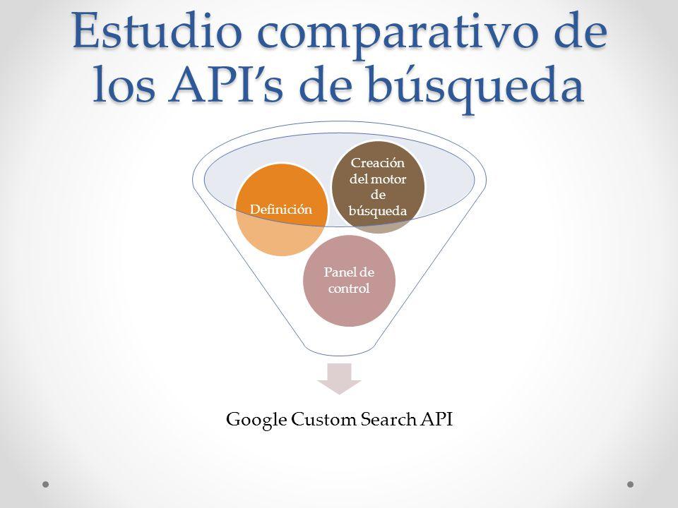 Estudio comparativo de los APIs de búsqueda Google Custom Search API Panel de control Definición Creación del motor de búsqueda