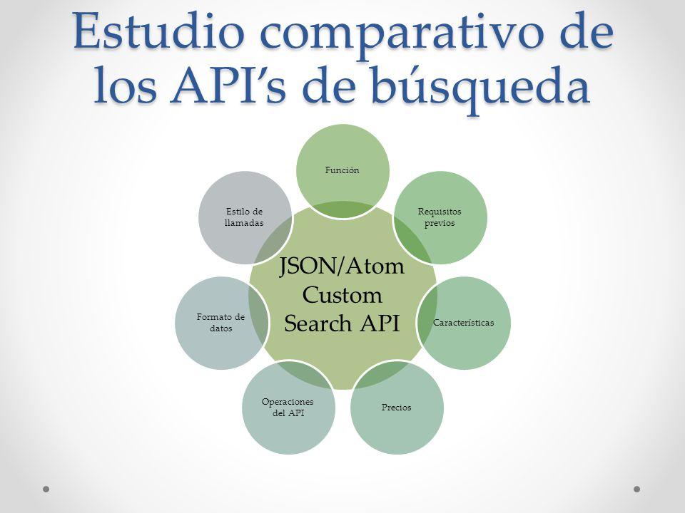 Estudio comparativo de los APIs de búsqueda JSON/Atom Custom Search API Función Requisitos previos CaracterísticasPrecios Operaciones del API Formato