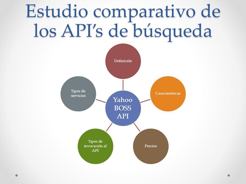 Estudio comparativo de los APIs de búsqueda Yahoo BOSS API DefiniciónCaracterísticasPrecios Tipos de invocación al API Tipos de servicios