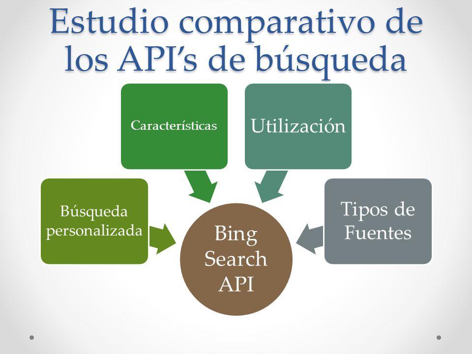 Estudio comparativo de los APIs de búsqueda Bing Search API Búsqueda personalizada Características Utilización Tipos de Fuentes