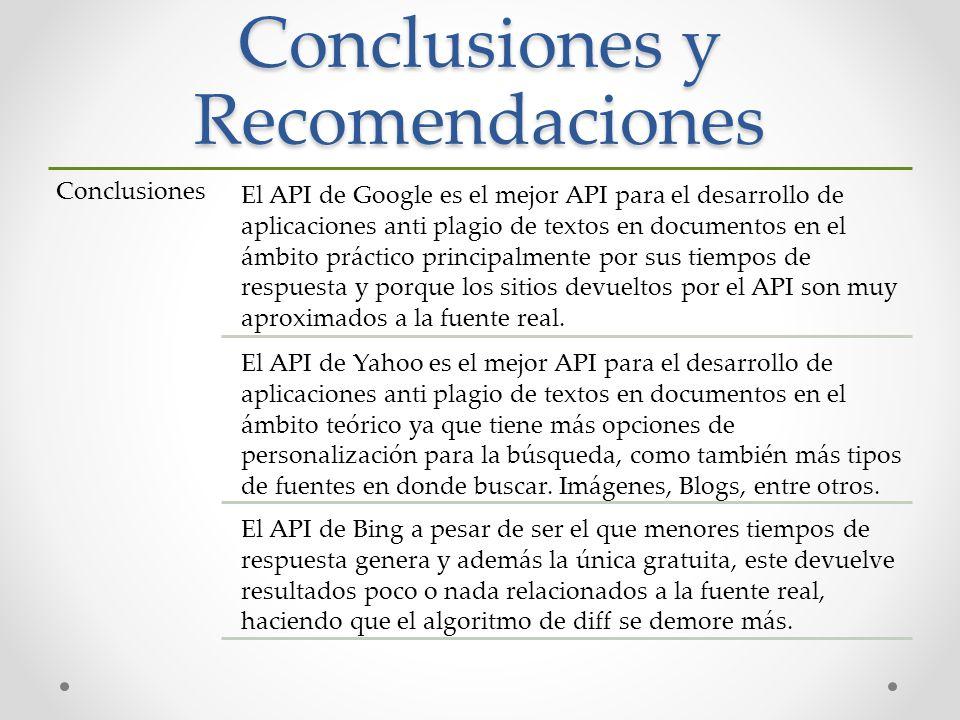 Conclusiones y Recomendaciones Conclusiones El API de Google es el mejor API para el desarrollo de aplicaciones anti plagio de textos en documentos en