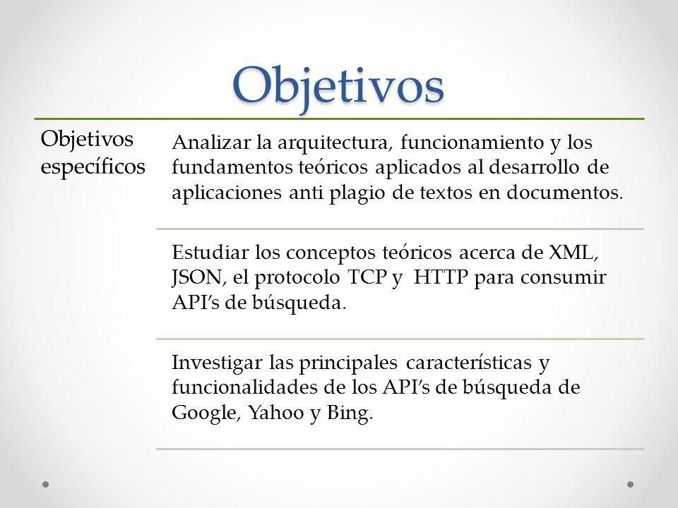 Objetivos Objetivos específicos Definir los criterios comparativos teóricos basados en la documentación de los APIs de búsqueda y los criterios comparativos prácticos basados en el diseño y las pruebas de funcionalidad del prototipo básico de software.