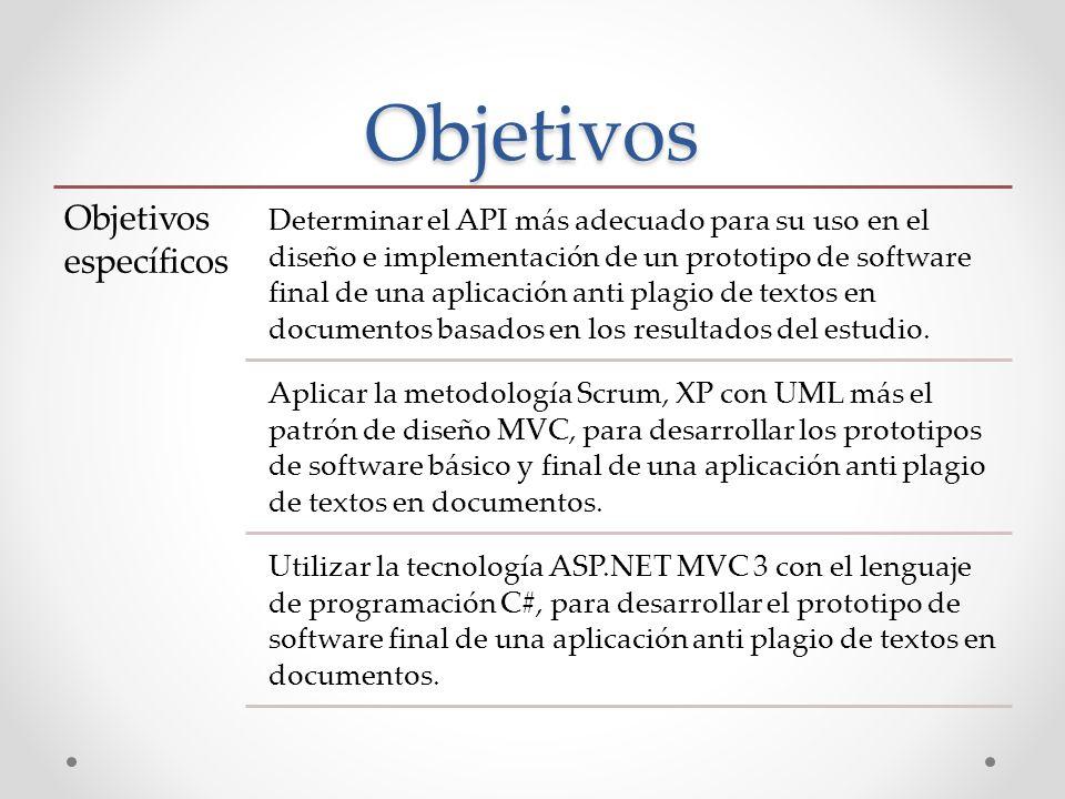 Objetivos Objetivos específicos Determinar el API más adecuado para su uso en el diseño e implementación de un prototipo de software final de una apli