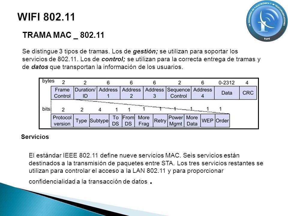 Servicios El estándar IEEE 802.11 define nueve servicios MAC. Seis servicios están destinados a la transmisión de paquetes entre STA. Los tres servici