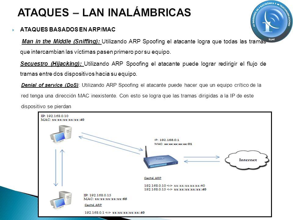 ATAQUES BASADOS EN ARP/MAC Man in the Middle (Sniffing): Utilizando ARP Spoofing el atacante logra que todas las tramas que intercambian las víctimas