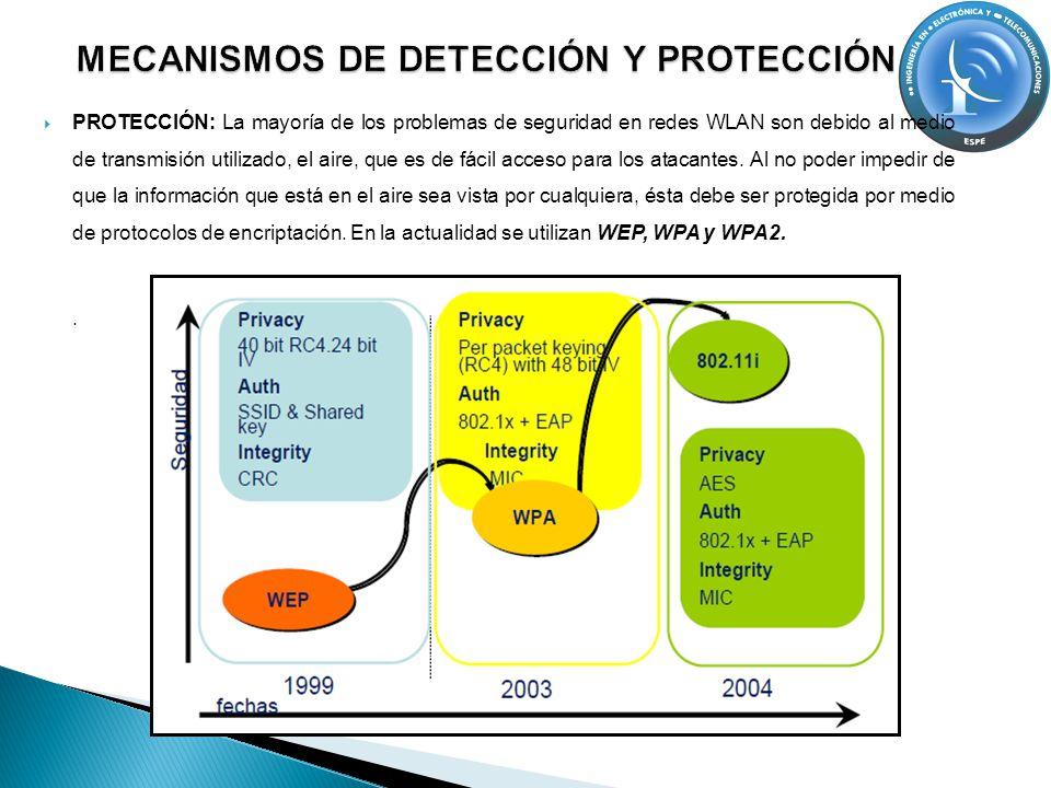 PROTECCIÓN: La mayoría de los problemas de seguridad en redes WLAN son debido al medio de transmisión utilizado, el aire, que es de fácil acceso para