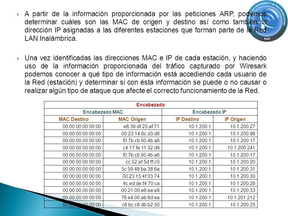 A partir de la información proporcionada por las peticiones ARP, podemos determinar cuáles son las MAC de origen y destino así como también la direcci