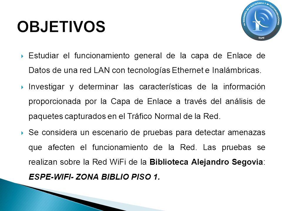 Estudiar el funcionamiento general de la capa de Enlace de Datos de una red LAN con tecnologías Ethernet e Inalámbricas. Investigar y determinar las c