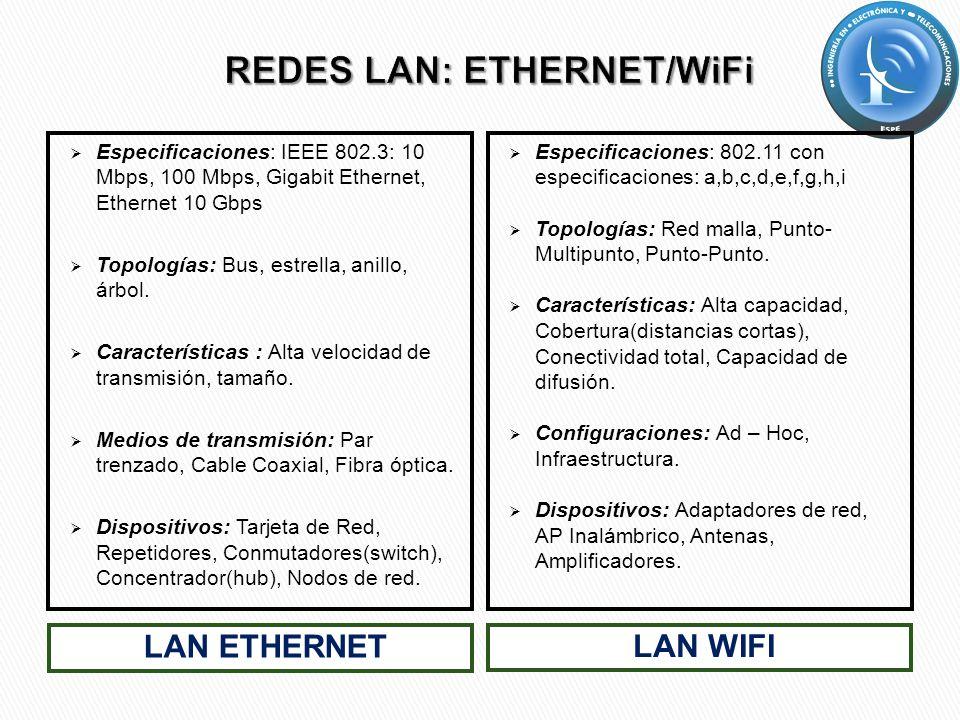 LAN ETHERNET Especificaciones: IEEE 802.3: 10 Mbps, 100 Mbps, Gigabit Ethernet, Ethernet 10 Gbps Topologías: Bus, estrella, anillo, árbol. Característ