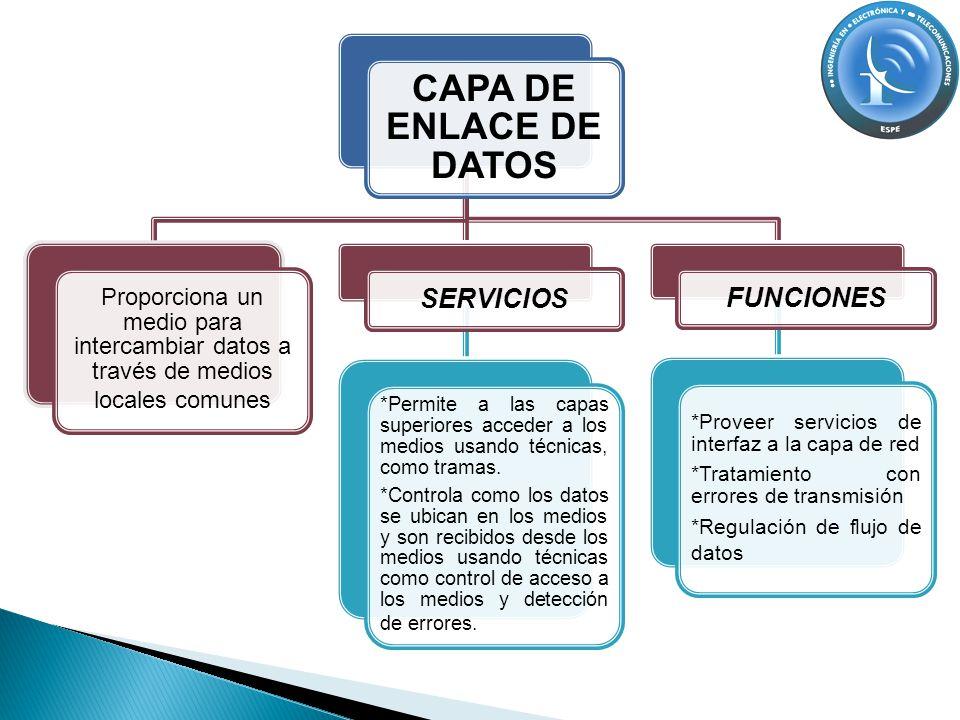 CAPA DE ENLACE DE DATOS Proporciona un medio para intercambiar datos a través de medios locales comunes SERVICIOS *Permite a las capas superiores acce