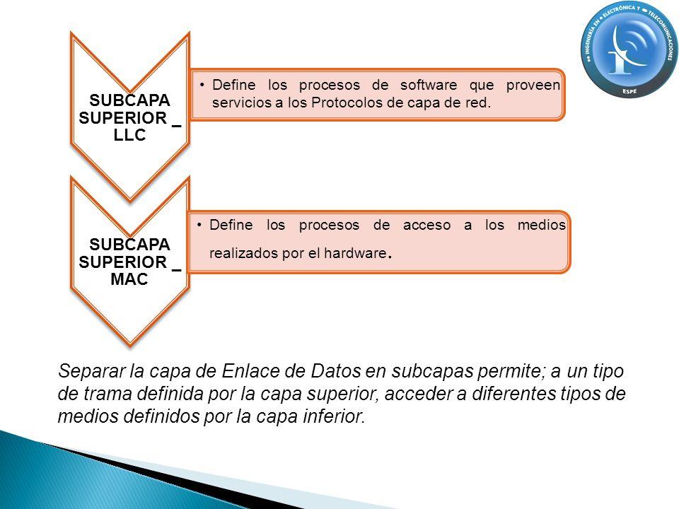 SUBCAPA SUPERIOR _ LLC Define los procesos de software que proveen servicios a los Protocolos de capa de red. SUBCAPA SUPERIOR _ MAC Define los proces
