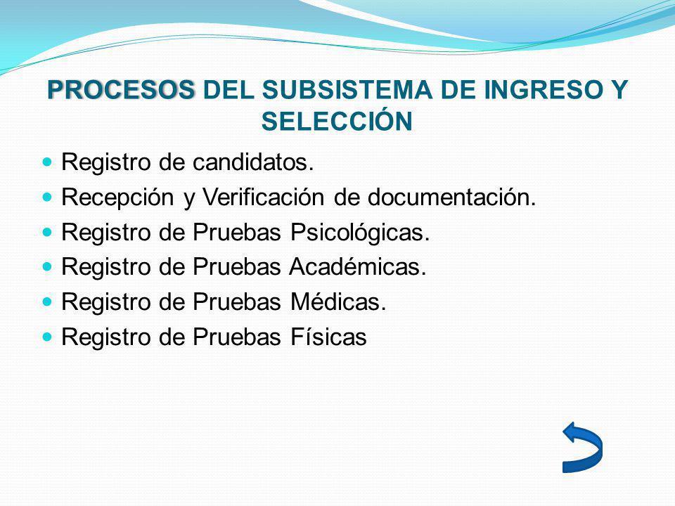 PROCESOSPROCESOS DEL SUBSISTEMA DE INGRESO Y SELECCIÓN Registro de candidatos.