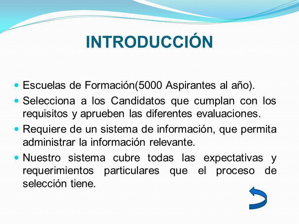 INTRODUCCIÓN Escuelas de Formación(5000 Aspirantes al año). Selecciona a los Candidatos que cumplan con los requisitos y aprueben las diferentes evalu