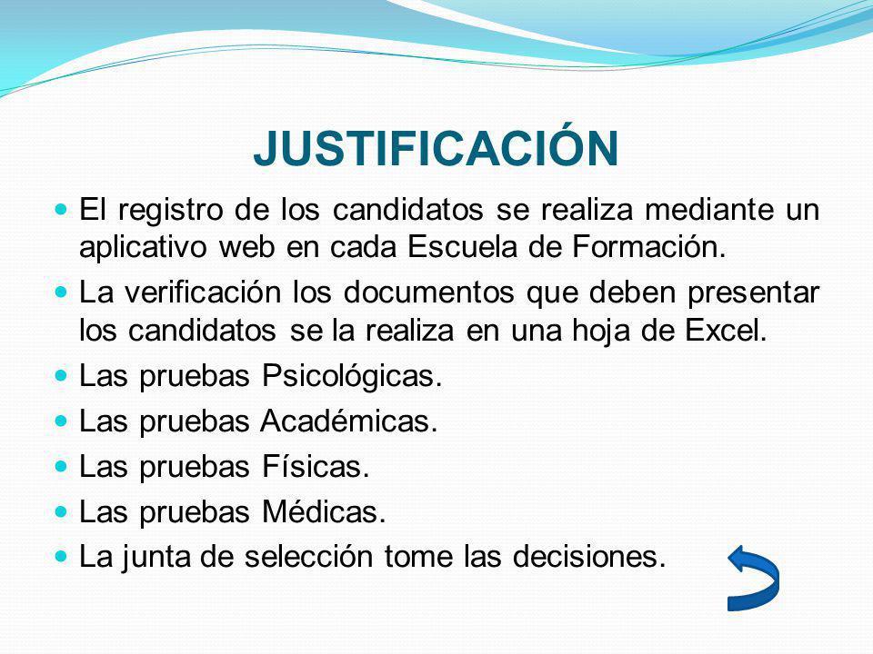 JUSTIFICACIÓN El registro de los candidatos se realiza mediante un aplicativo web en cada Escuela de Formación. La verificación los documentos que deb