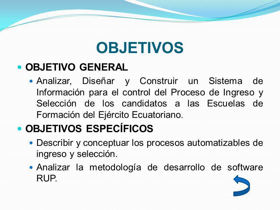 OBJETIVOS OBJETIVO GENERAL Analizar, Diseñar y Construir un Sistema de Información para el control del Proceso de Ingreso y Selección de los candidatos a las Escuelas de Formación del Ejército Ecuatoriano.