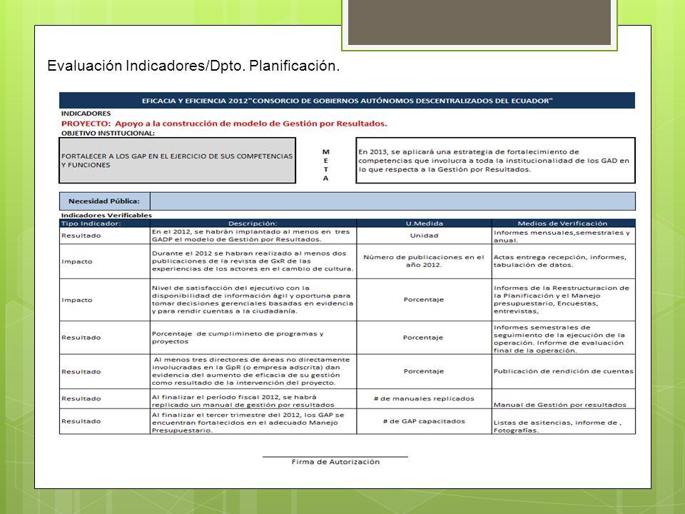 Evaluación Indicadores/Dpto. Planificación.