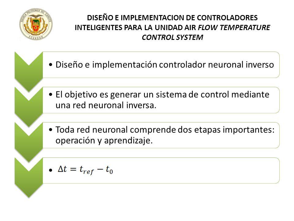 Diseño e implementación controlador neuronal inverso El objetivo es generar un sistema de control mediante una red neuronal inversa. Toda red neuronal