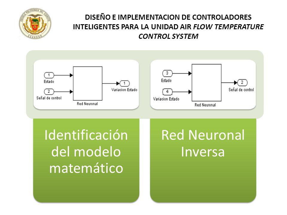 Identificación del modelo matemático Red Neuronal Inversa DISEÑO E IMPLEMENTACION DE CONTROLADORES INTELIGENTES PARA LA UNIDAD AIR FLOW TEMPERATURE CO