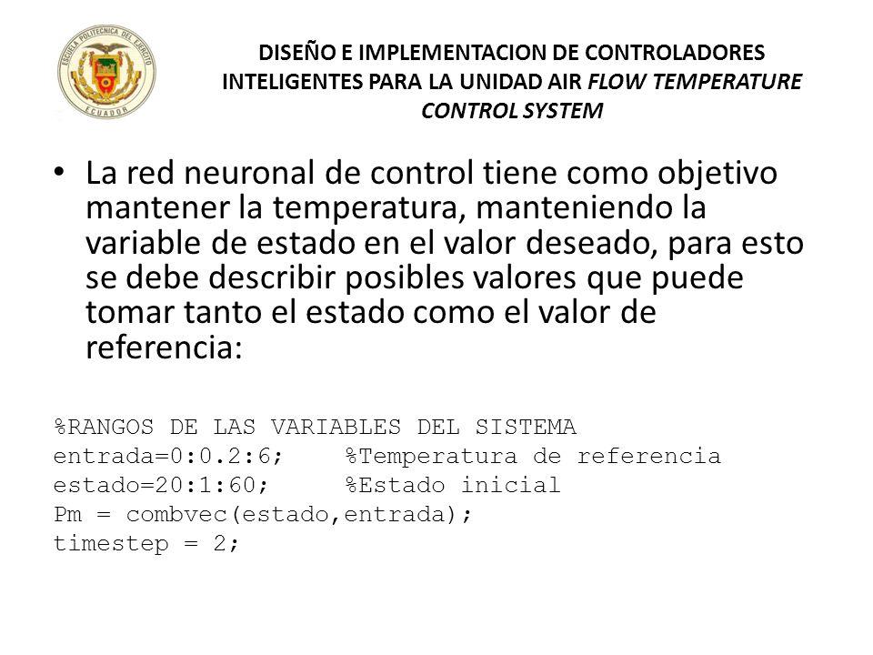 La red neuronal de control tiene como objetivo mantener la temperatura, manteniendo la variable de estado en el valor deseado, para esto se debe descr
