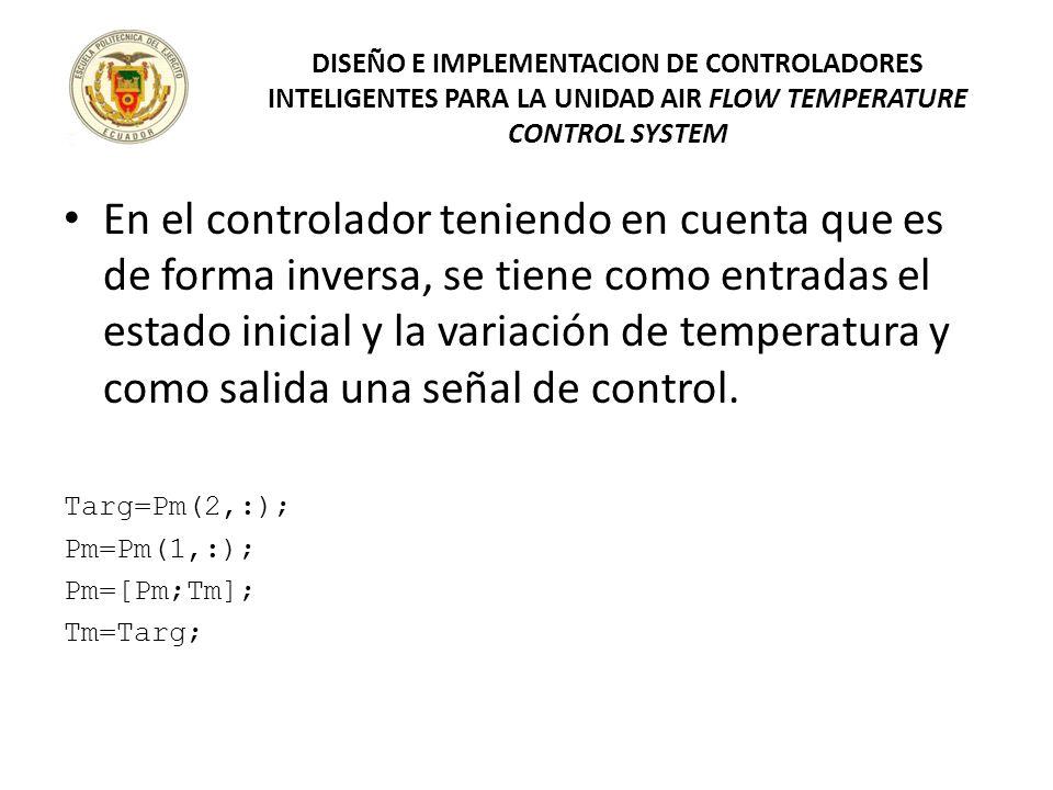 En el controlador teniendo en cuenta que es de forma inversa, se tiene como entradas el estado inicial y la variación de temperatura y como salida una