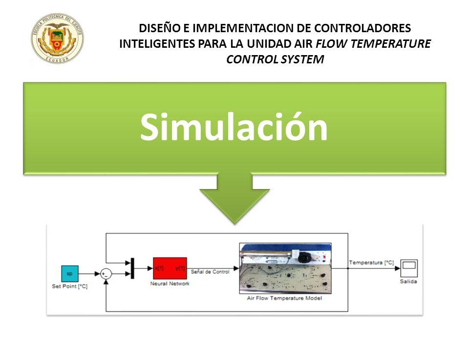 Simulación DISEÑO E IMPLEMENTACION DE CONTROLADORES INTELIGENTES PARA LA UNIDAD AIR FLOW TEMPERATURE CONTROL SYSTEM