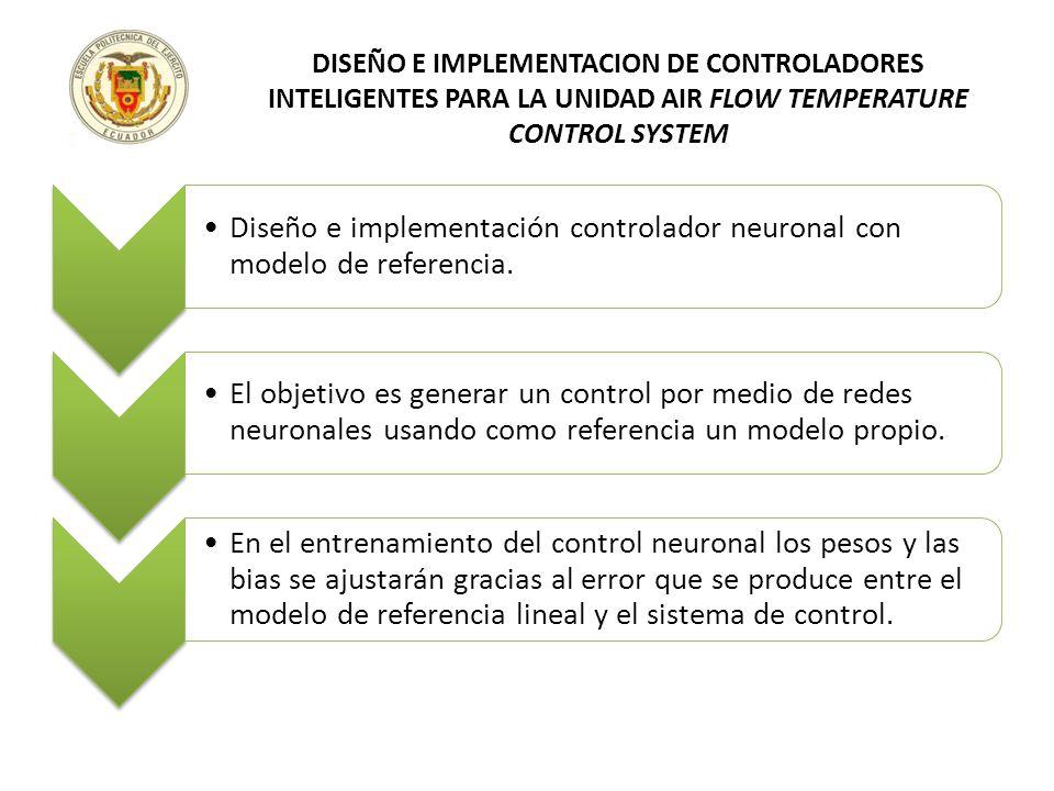 Diseño e implementación controlador neuronal con modelo de referencia. El objetivo es generar un control por medio de redes neuronales usando como ref