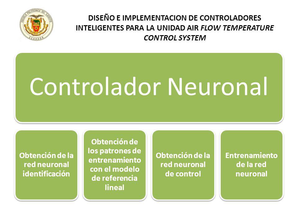 Controlador Neuronal Obtención de la red neuronal identificación Obtención de los patrones de entrenamiento con el modelo de referencia lineal Obtenci