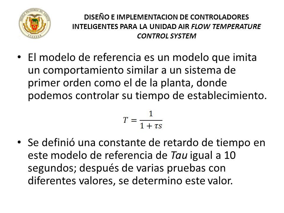 El modelo de referencia es un modelo que imita un comportamiento similar a un sistema de primer orden como el de la planta, donde podemos controlar su