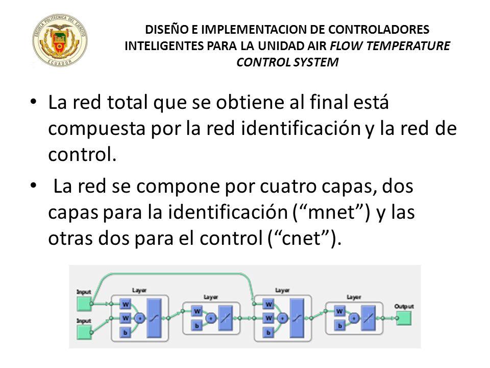 La red total que se obtiene al final está compuesta por la red identificación y la red de control. La red se compone por cuatro capas, dos capas para
