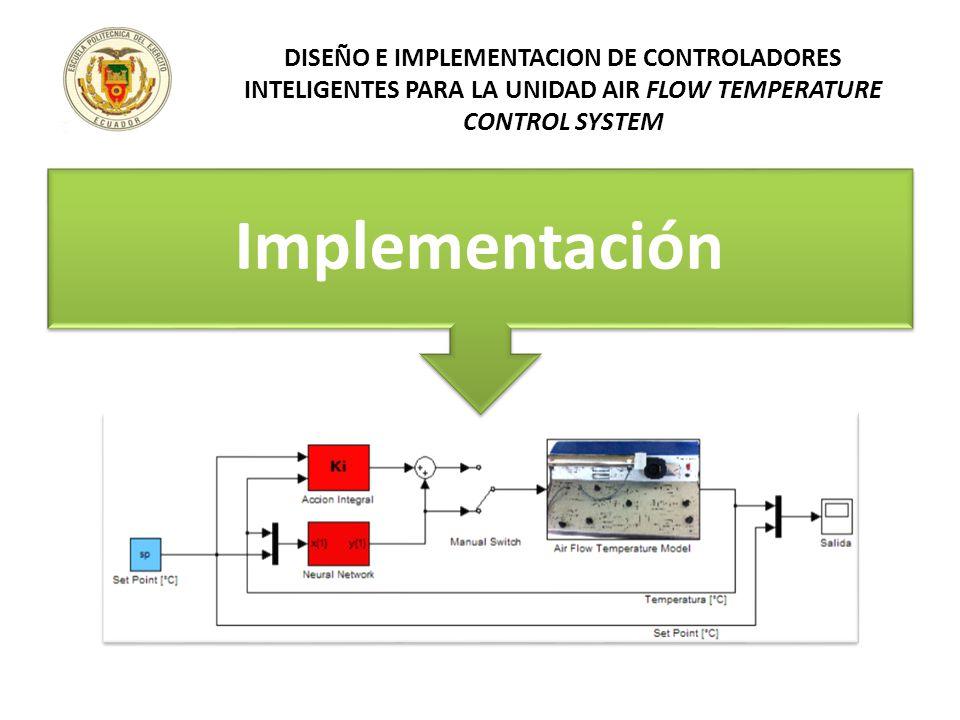 Implementación DISEÑO E IMPLEMENTACION DE CONTROLADORES INTELIGENTES PARA LA UNIDAD AIR FLOW TEMPERATURE CONTROL SYSTEM
