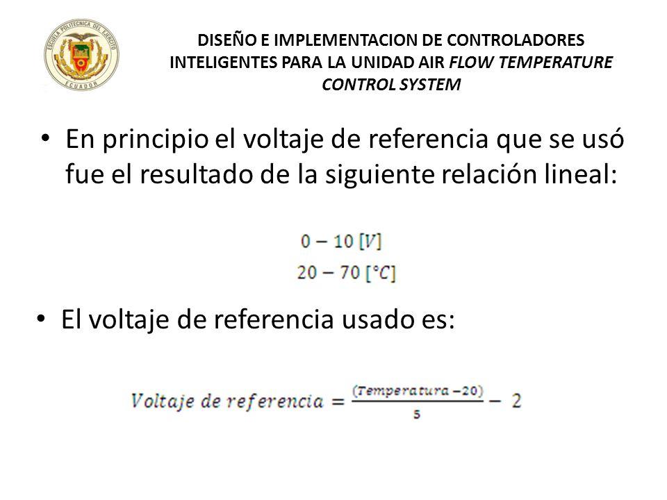 En principio el voltaje de referencia que se usó fue el resultado de la siguiente relación lineal: DISEÑO E IMPLEMENTACION DE CONTROLADORES INTELIGENT