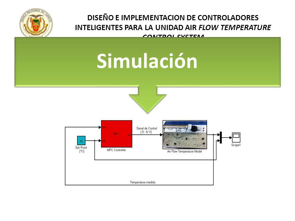 DISEÑO E IMPLEMENTACION DE CONTROLADORES INTELIGENTES PARA LA UNIDAD AIR FLOW TEMPERATURE CONTROL SYSTEM Simulación