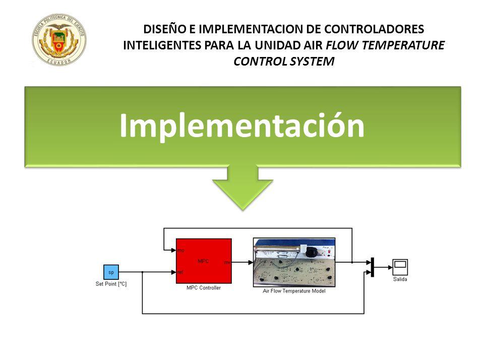 DISEÑO E IMPLEMENTACION DE CONTROLADORES INTELIGENTES PARA LA UNIDAD AIR FLOW TEMPERATURE CONTROL SYSTEM Implementación