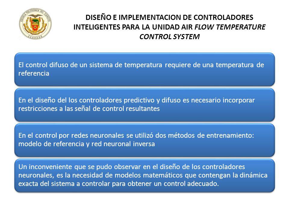 El control difuso de un sistema de temperatura requiere de una temperatura de referencia En el diseño del los controladores predictivo y difuso es nec