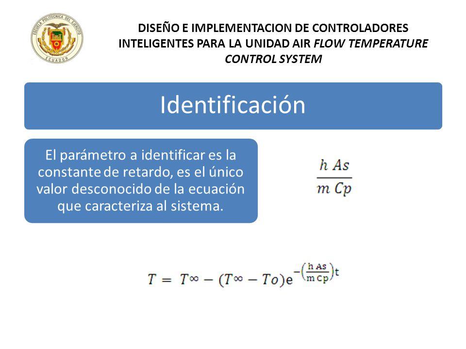 DISEÑO E IMPLEMENTACION DE CONTROLADORES INTELIGENTES PARA LA UNIDAD AIR FLOW TEMPERATURE CONTROL SYSTEM Identificación El parámetro a identificar es