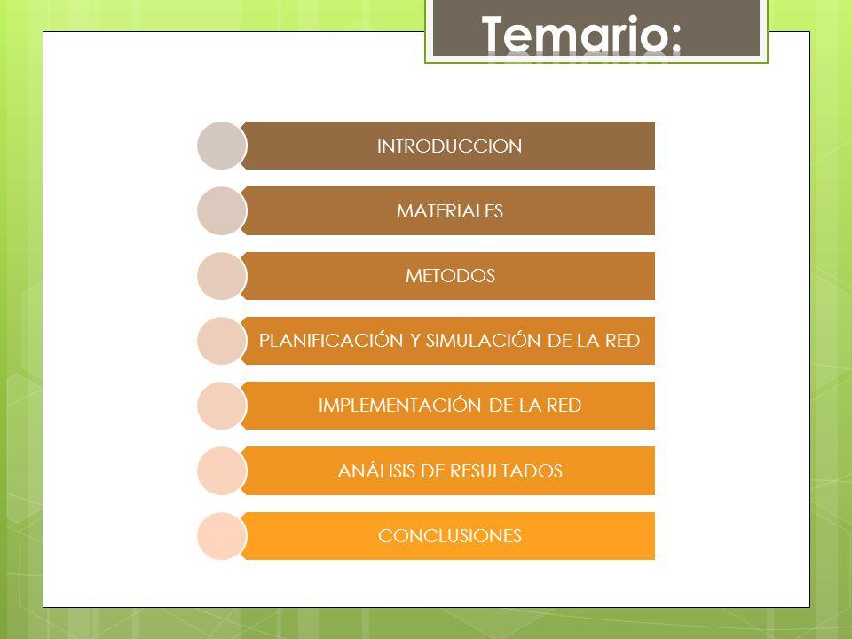 INTRODUCCION MATERIALES METODOS PLANIFICACIÓN Y SIMULACIÓN DE LA RED IMPLEMENTACIÓN DE LA RED ANÁLISIS DE RESULTADOS CONCLUSIONES