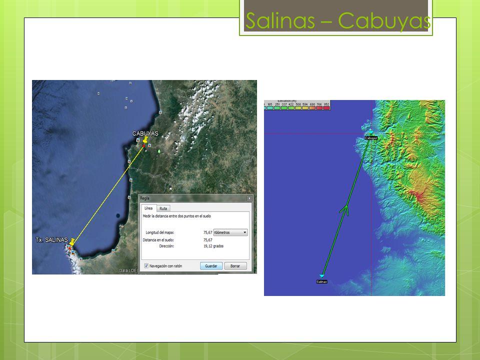 Salinas – Cabuyas
