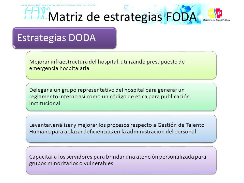 Estrategias DODA Mejorar infraestructura del hospital, utilizando presupuesto de emergencia hospitalaria Delegar a un grupo representativo del hospita