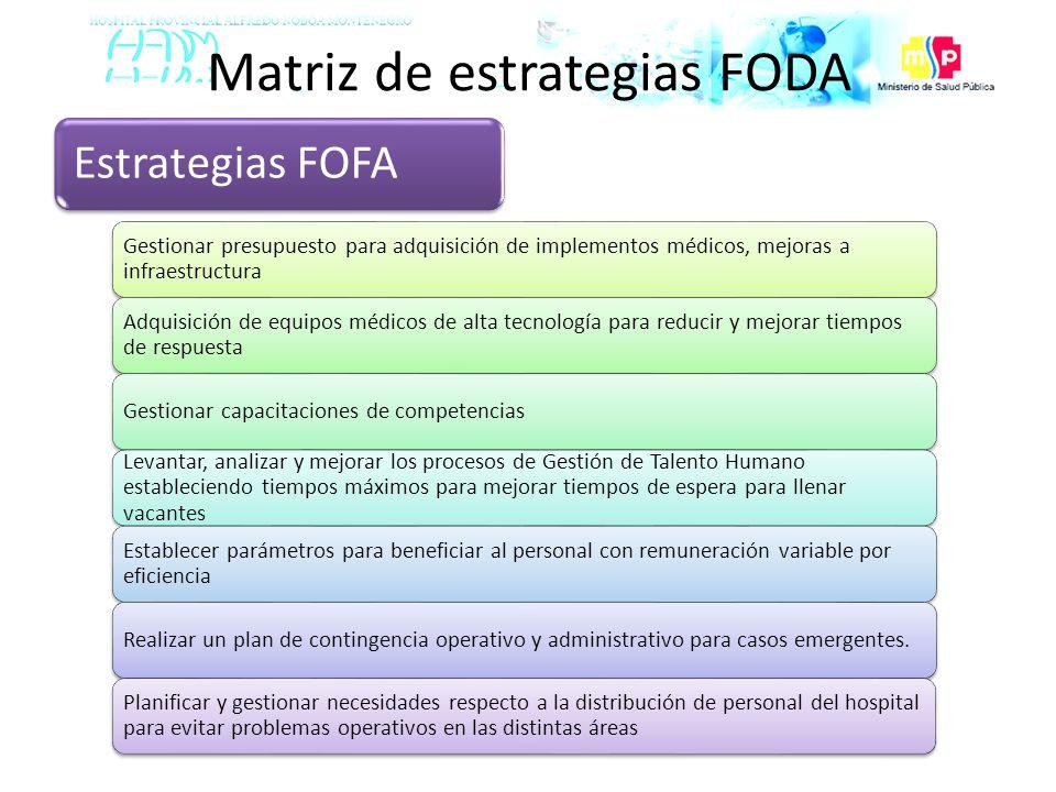 Estrategias FOFA Gestionar presupuesto para adquisición de implementos médicos, mejoras a infraestructura Adquisición de equipos médicos de alta tecno